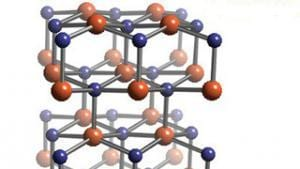 Tin Phosphide layers ideal for sodium-ion batteries